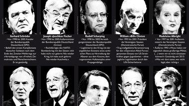 NATO-Kriegsverbrecher