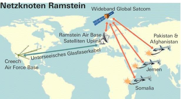 Netzknoten_Ramstein